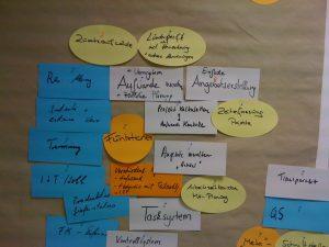 Workshop Agentursoftware Sammlung Anforderungen